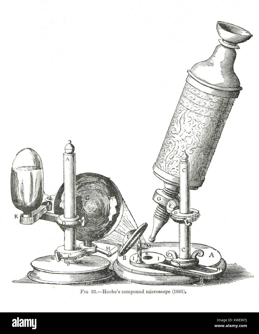 Robert Hooke's compound microscope of 1665 - Stock Image