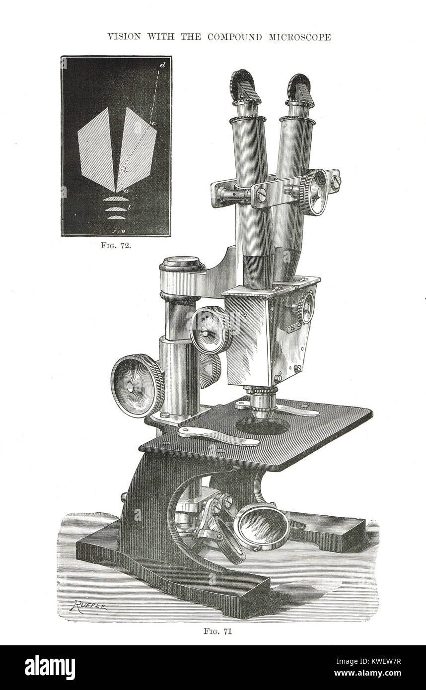 The first practical microscope with binocular viewing by John Leonard Riddell Stock Photo