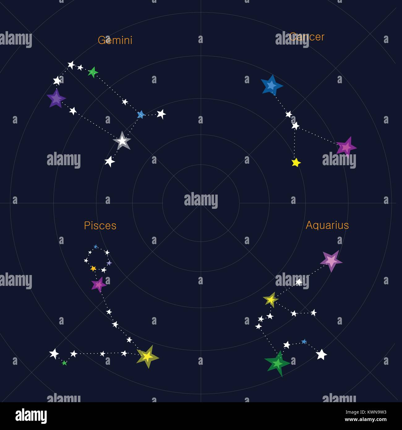 character of the constellation illustration 015 - Stock Image