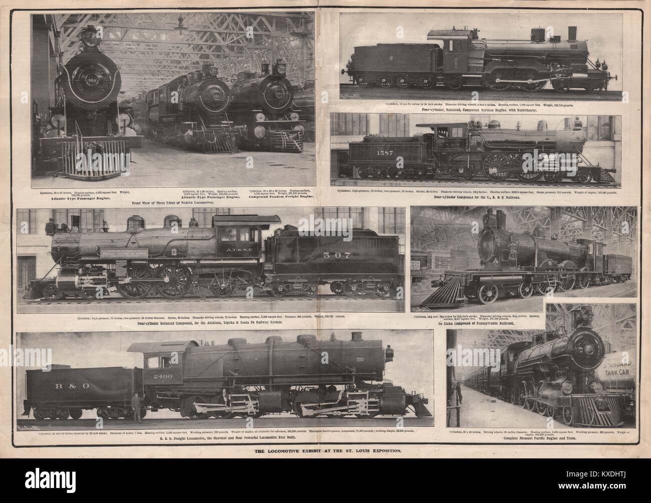 Front View of Three lines of Modern Locomotives. Atlantic Type passenger Engine, Cylinders, 20x28 inches. Heating - Stock Image