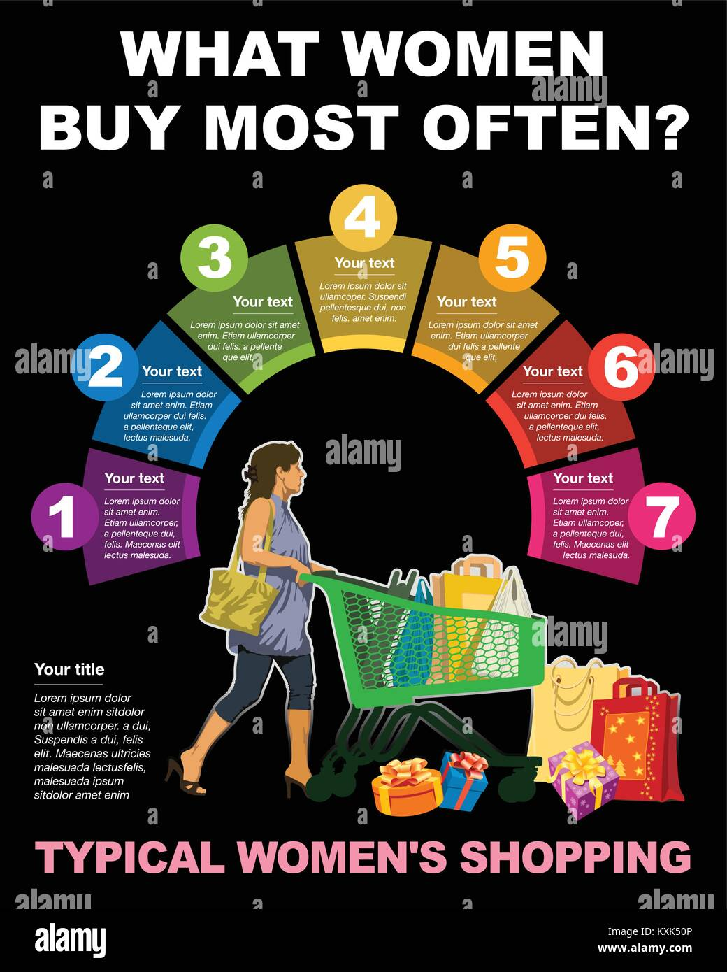 What people buy most often? Typical womenÕs shopping. - Stock Vector