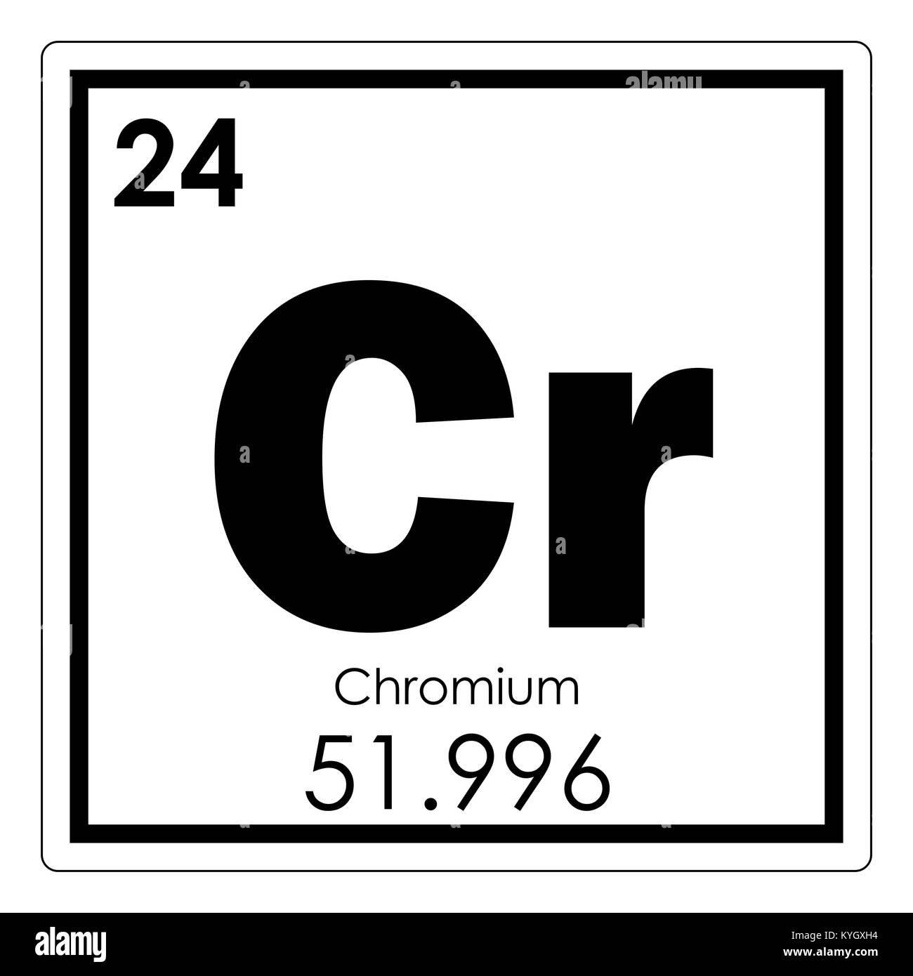 Chromium Chemical Element Periodic Table Science Symbol Stock Photo