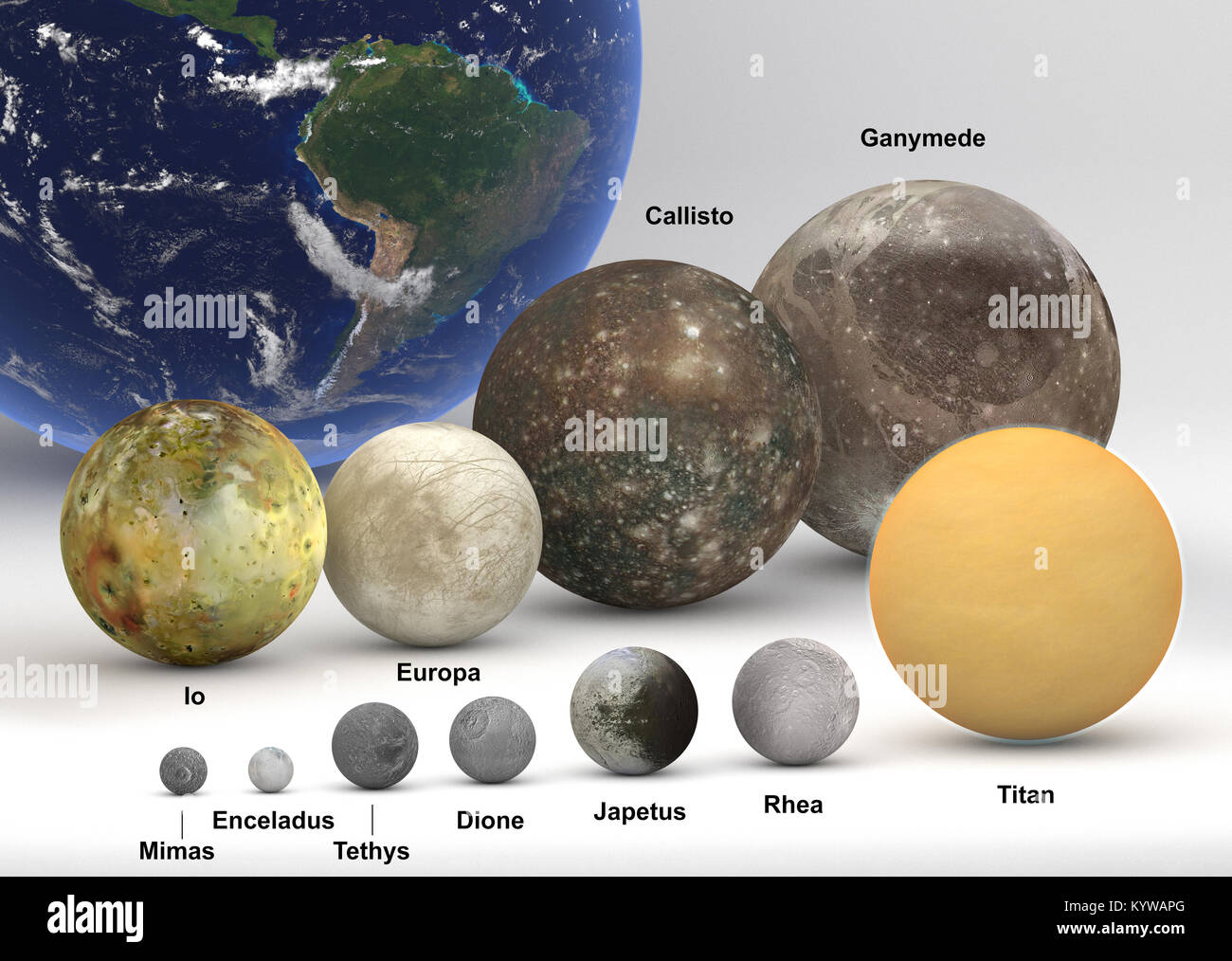 This image represents the size comparison between Jupiter and Saturn moons with Earth in a precise and scientific - Stock Image