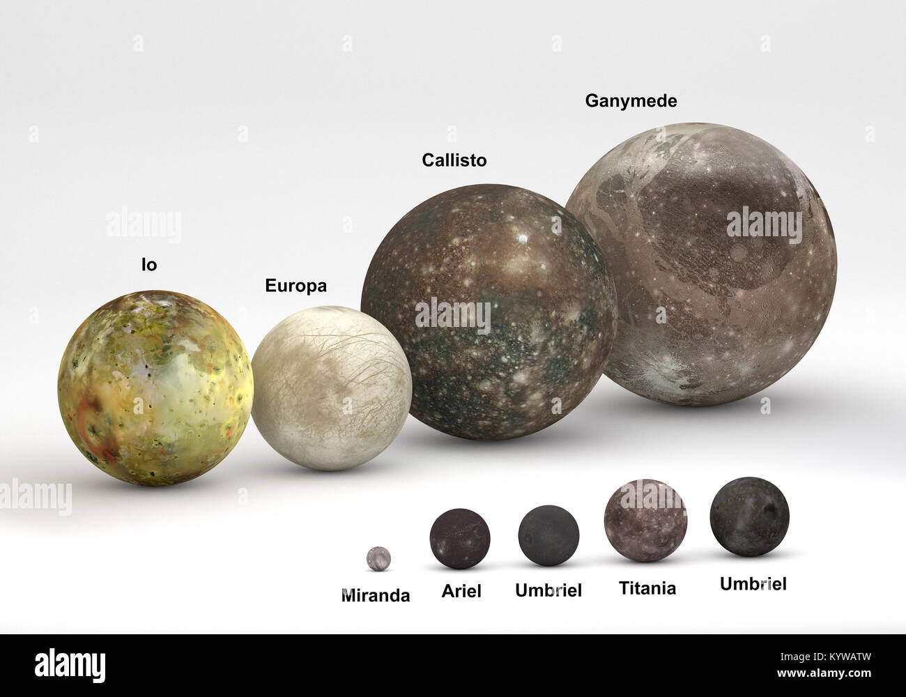 This image represents the size comparison between Jupiter and Uranus moons in a precise and scientific design.This - Stock Image