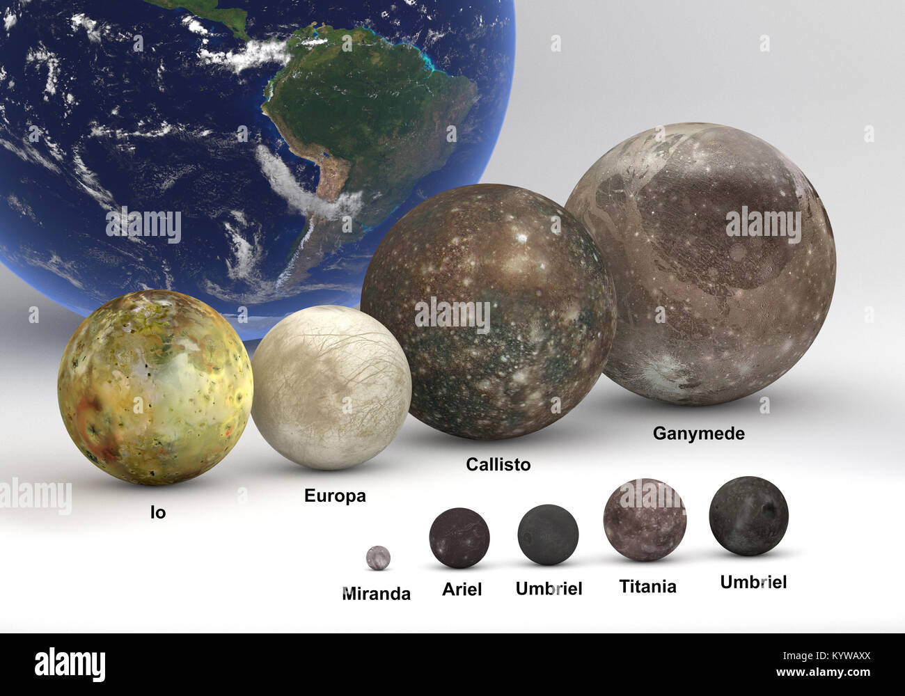 This image represents the size comparison between Jupiter and Uranus with Earth, moons in a precise and scientific - Stock Image