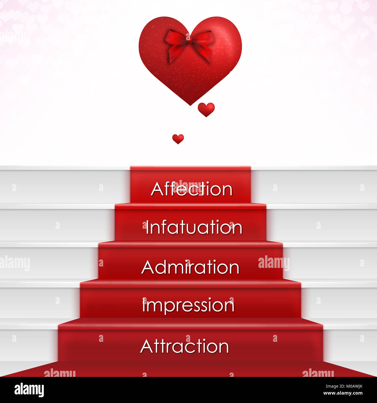 Steps of falling in love process with hearts, stairs, red carpet and stairs. Concept love card for valentine's - Stock Image