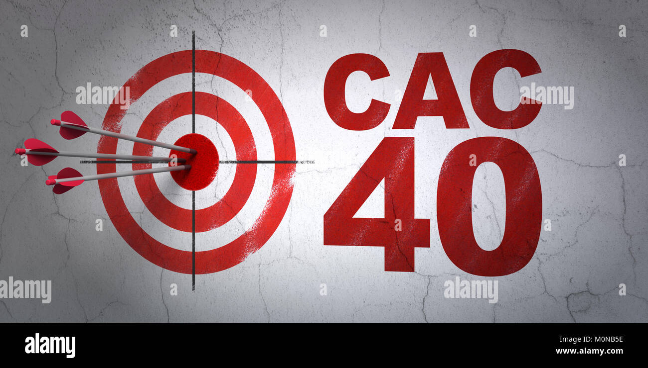 Stock Market Indexes Concept Target And CAC 40 On Wall Background