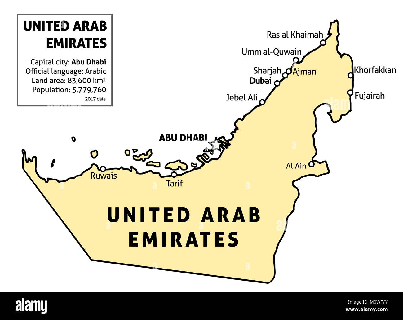 united arab emirates uae map outline vector country map with main cities and data table