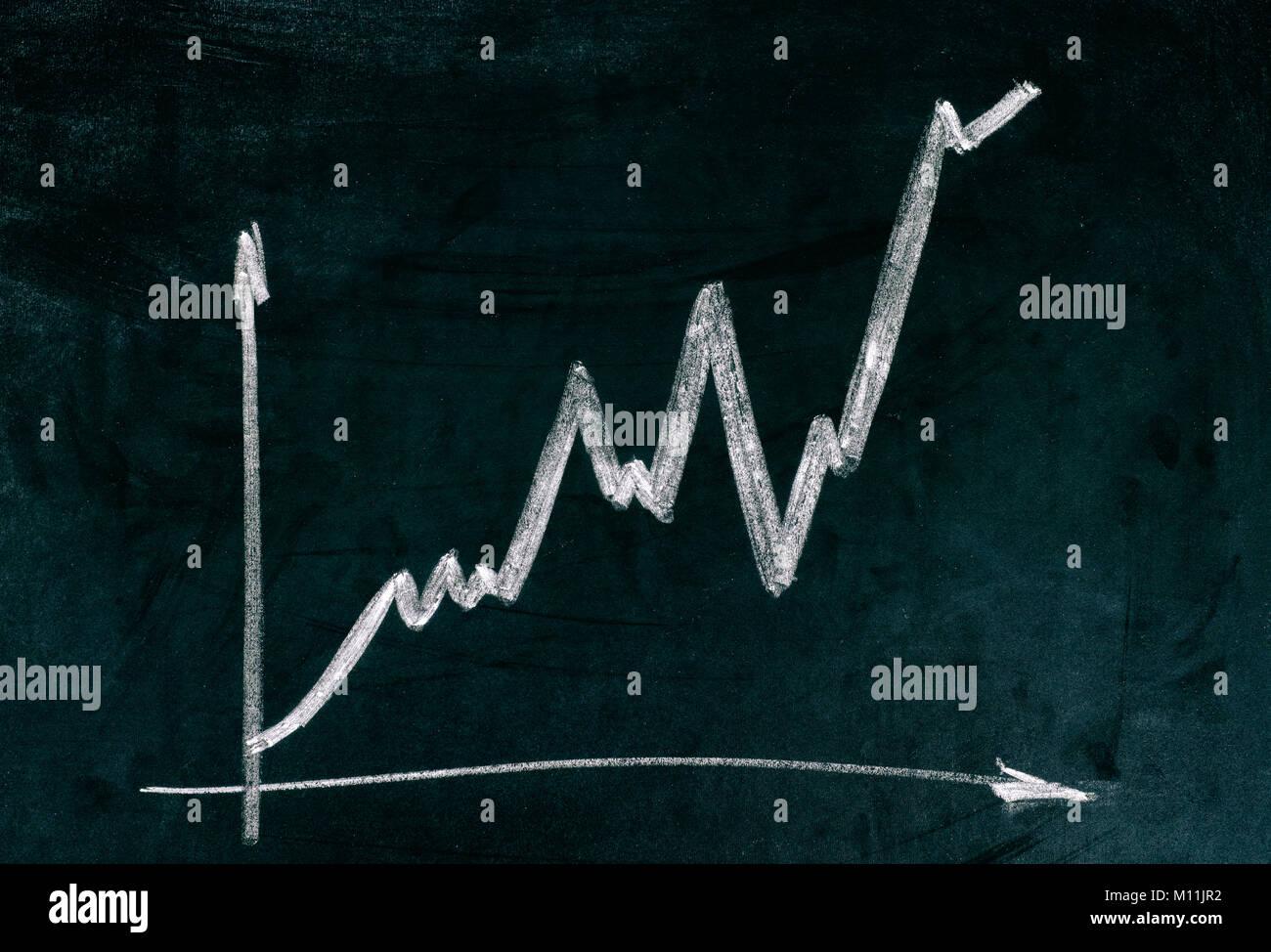 Chalk drawing graph on dark green chalk board. - Stock Image