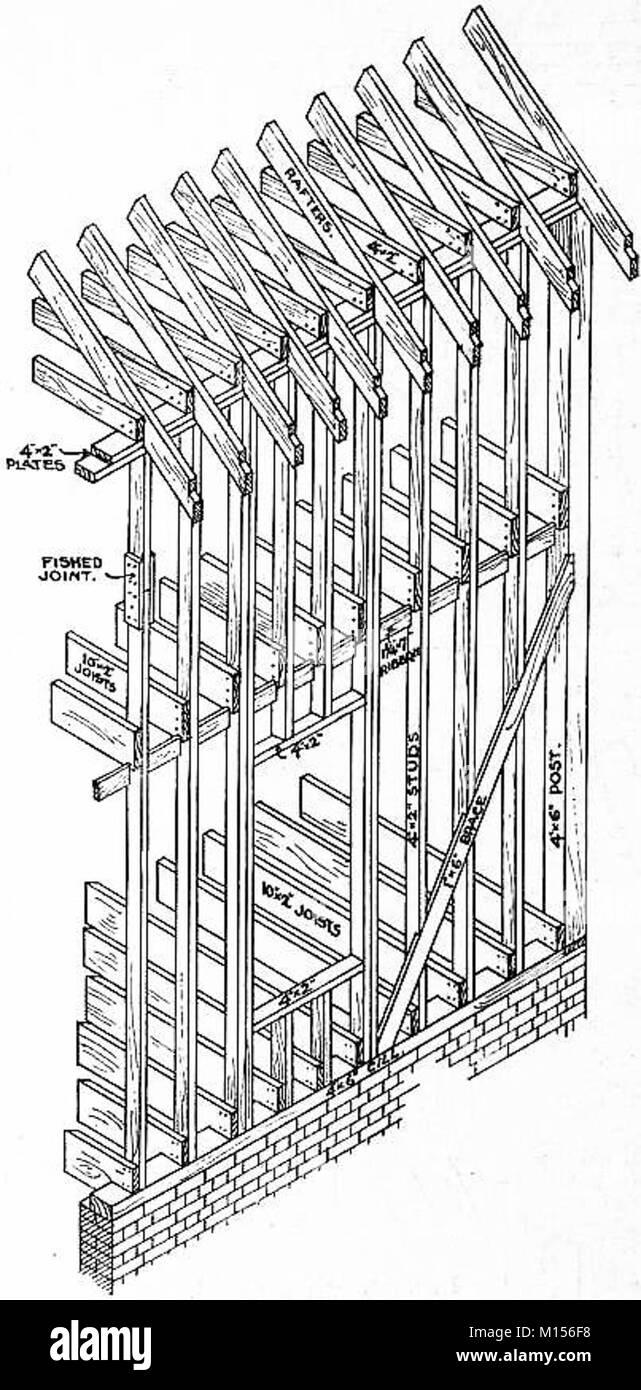 Axonometric Diagram Of Balloon Framing Stock Photo