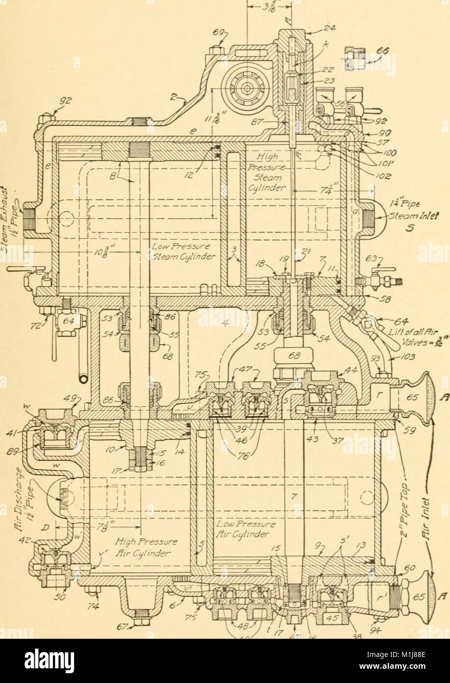 Air Brakes Stock Photos Images Alamy Schematic An Up To Date Treatise On The Westinghouse Brake As