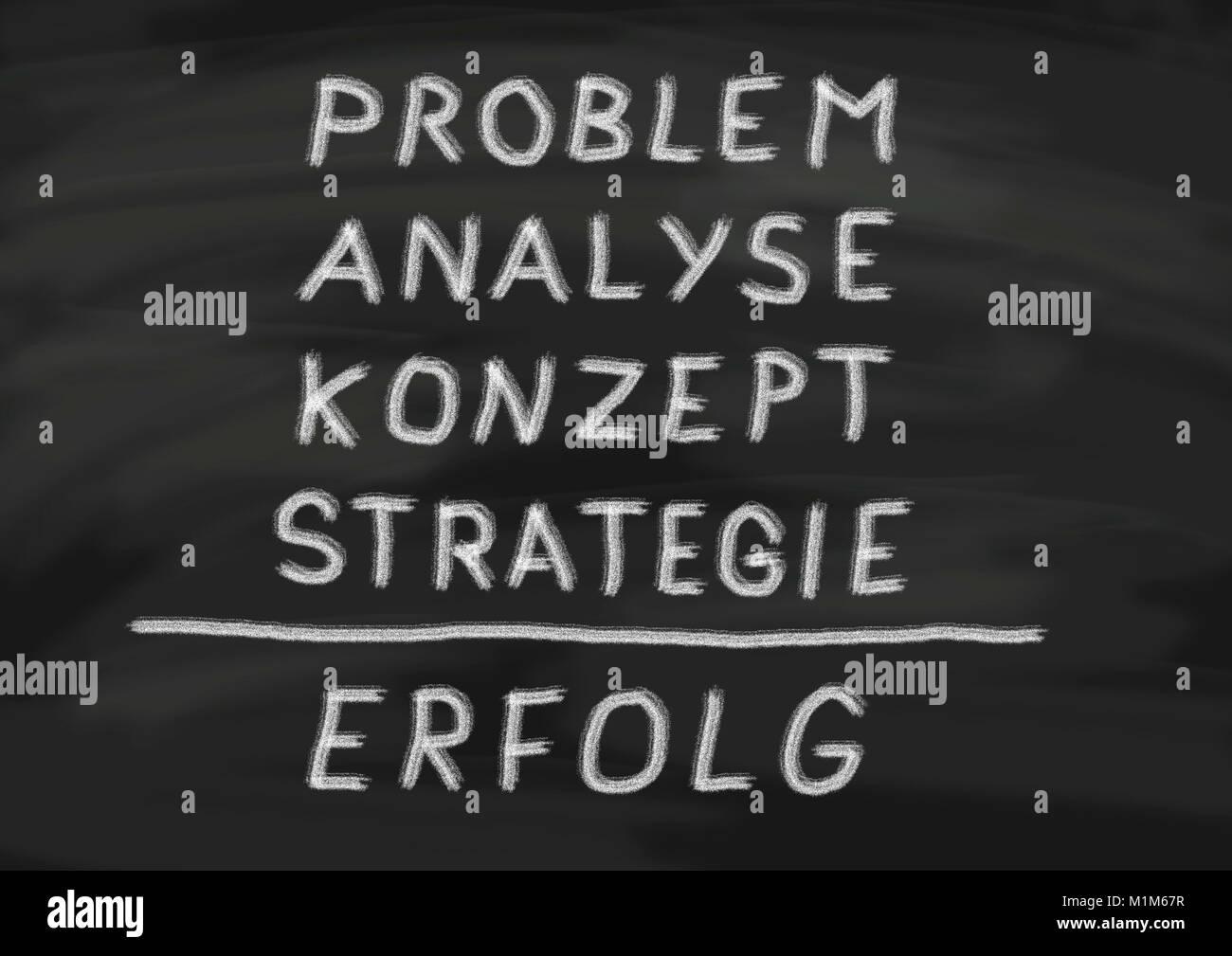 Tafel zeigt den Weg vom Problem zum Erfolg - Stock Image