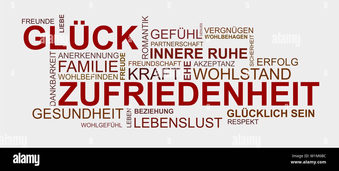 Wortwolke zu Glück und Zufriedenheit - Stock Image