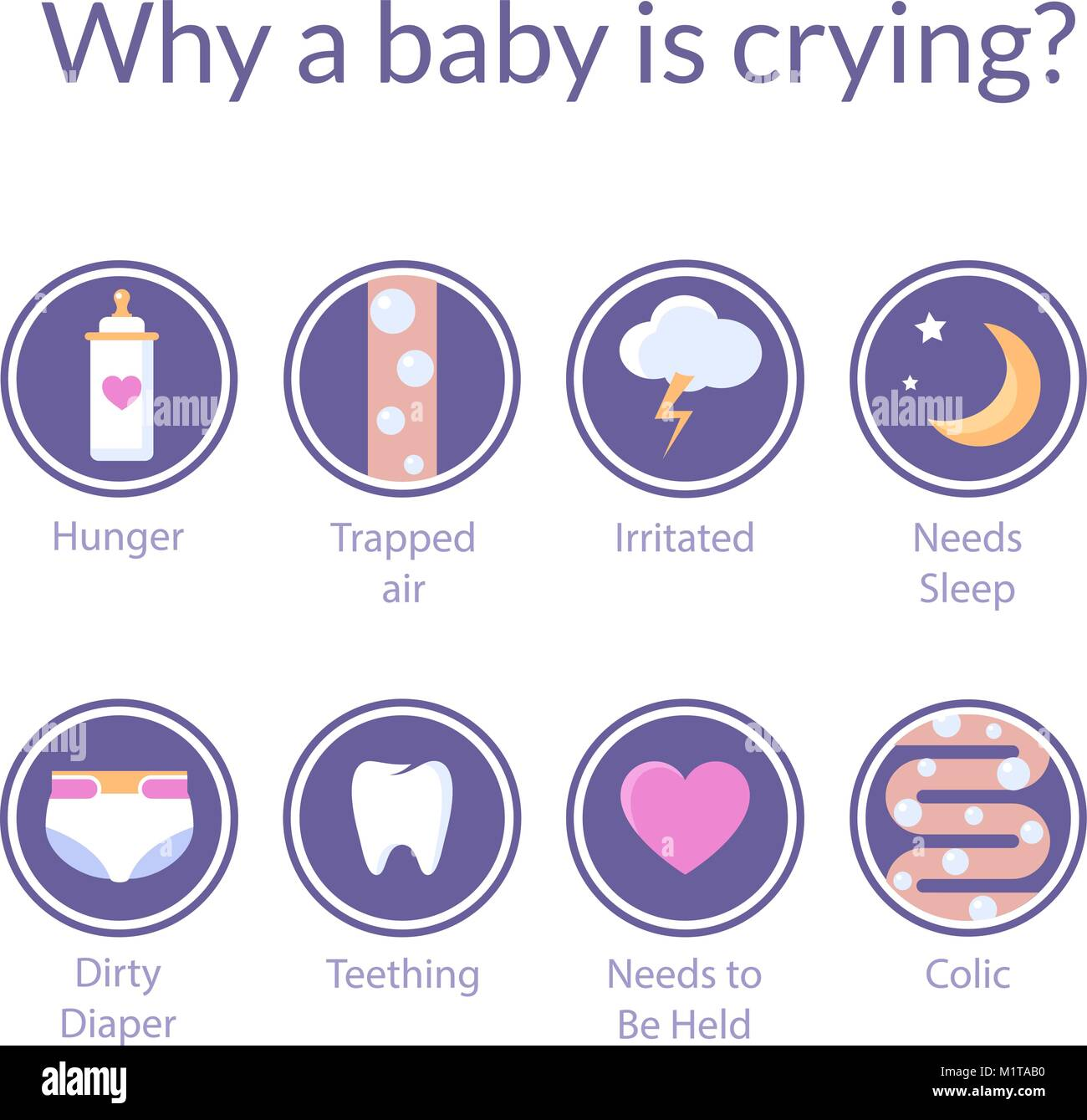 Set of vector flat style icons with causes of baby crying. Child can cry because of  hungry, colic or trapped air, - Stock Image
