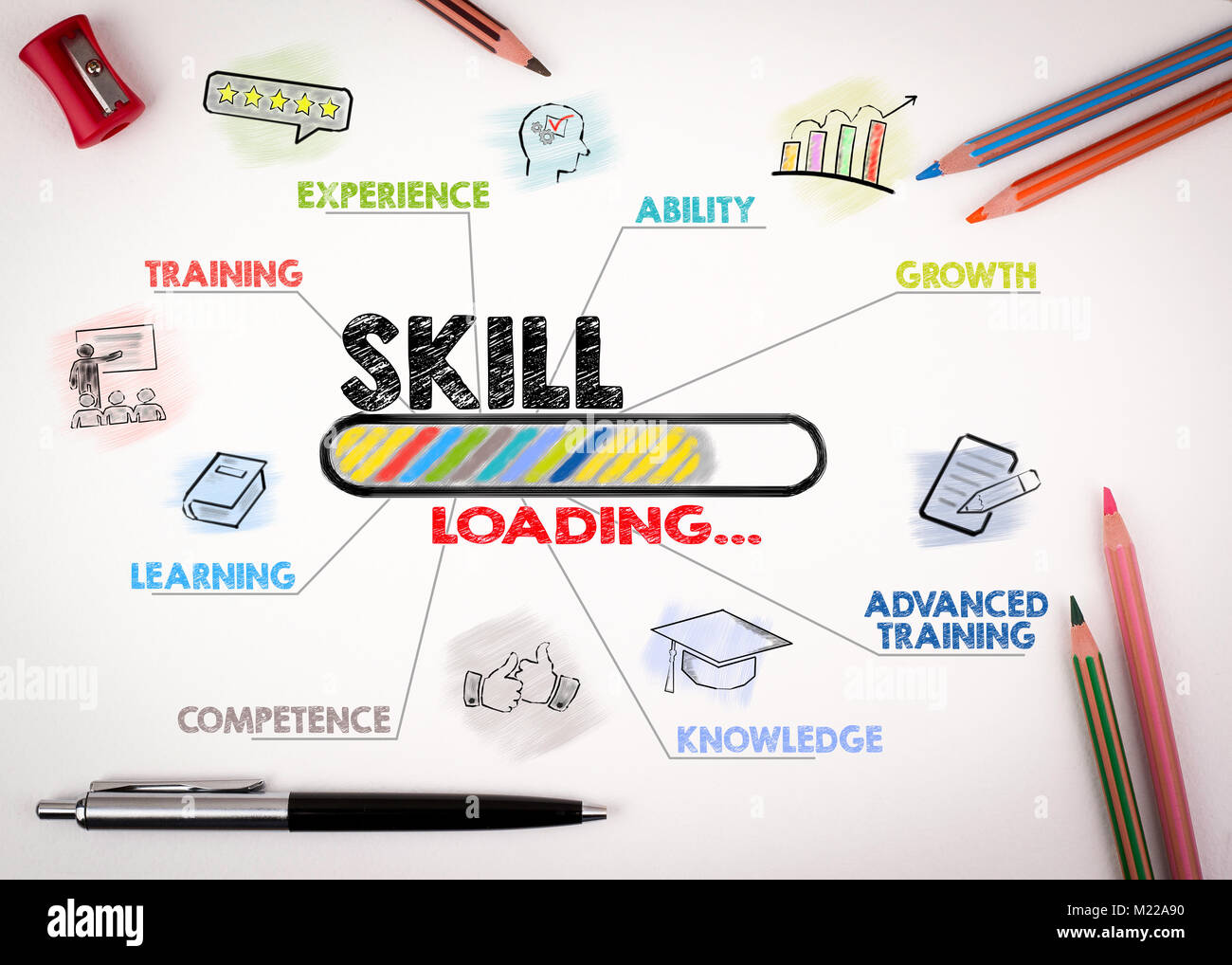 skill Concept. Chart with keywords and icons on white background - Stock Image