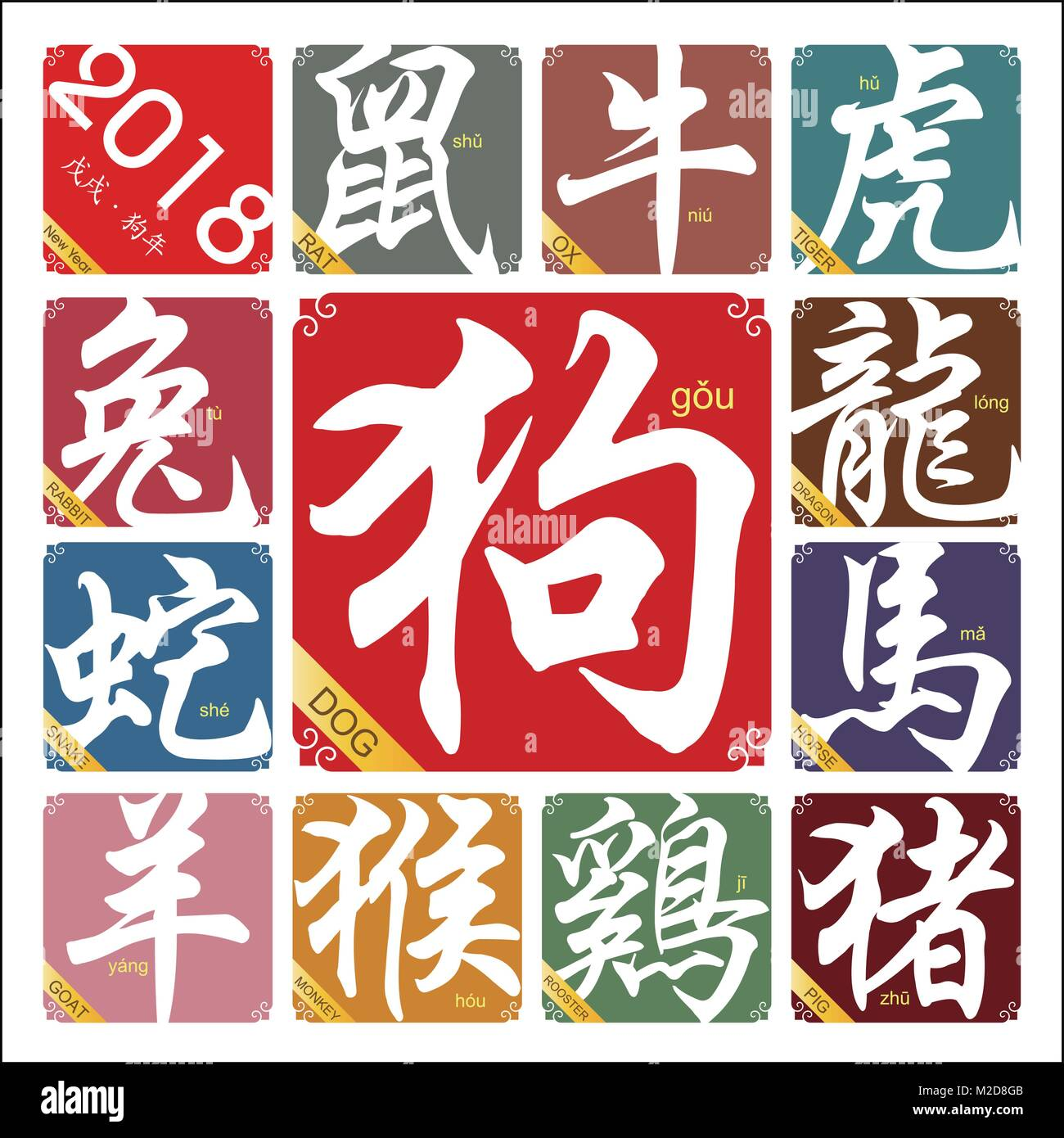 Chinese Zodiac Signs Stock Photos & Chinese Zodiac Signs