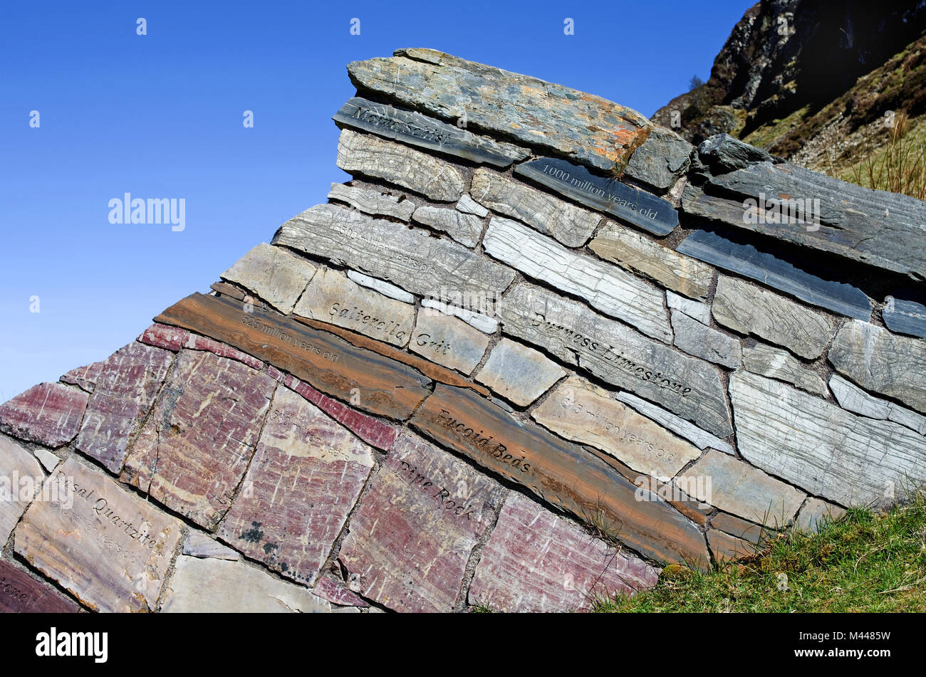 Installation at Knockan Crag explaining  the Moine Thrust, a geological event when older rocks were thrust upwards - Stock Image