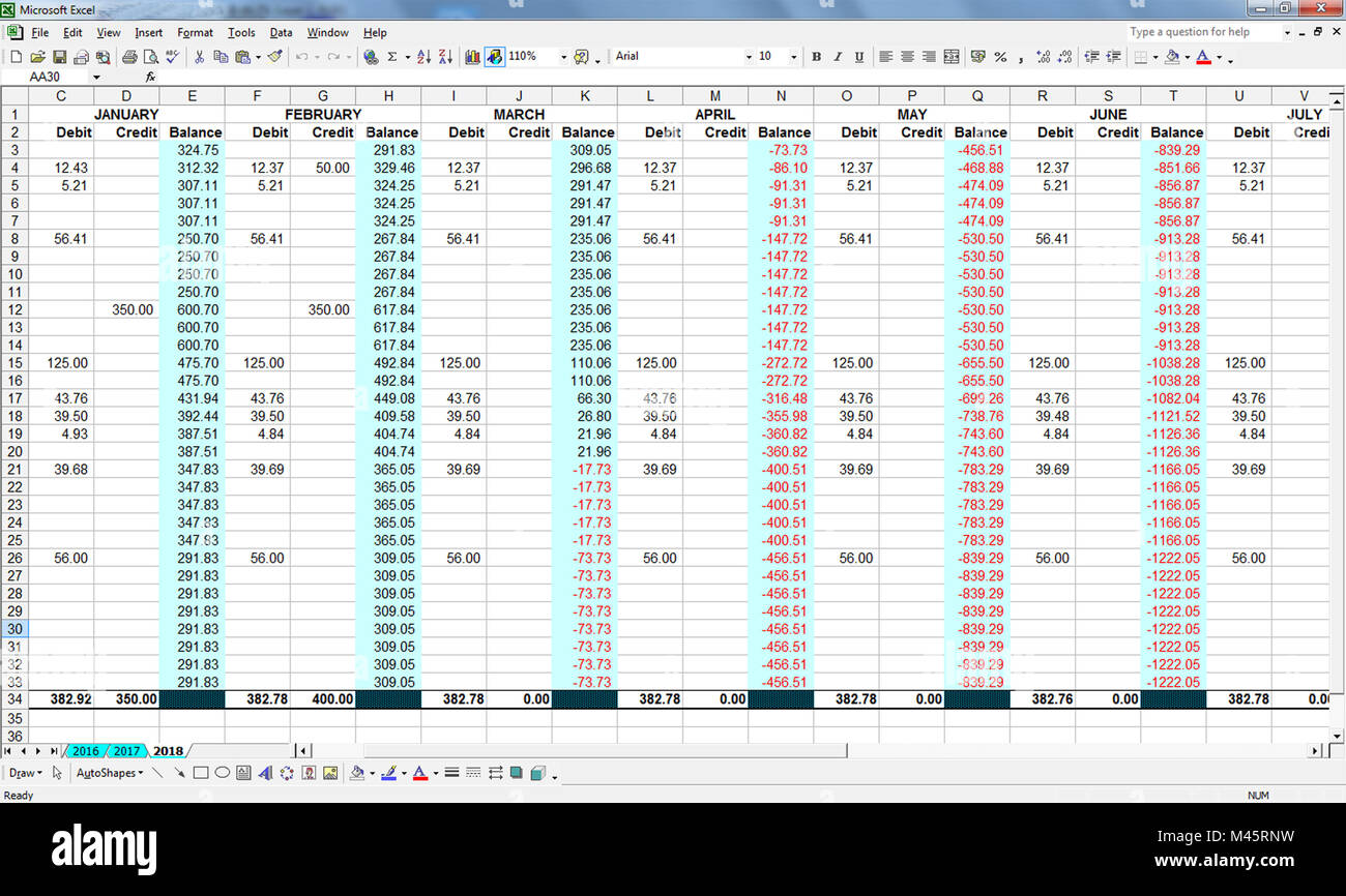 A Monthly Cash Flow Forecast Spreadsheet Projection Showing