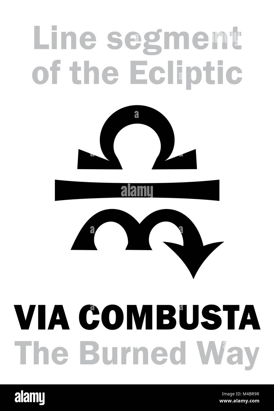 Astrology: sign of VIA COMBUSTA (The Burned Way Stock Photo
