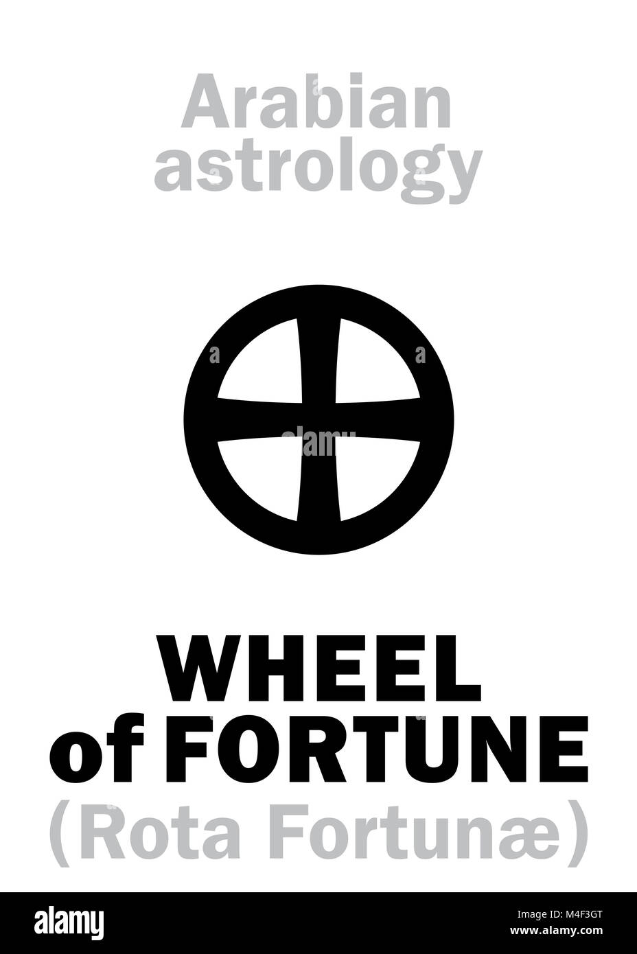 Astrology: WHEEL of FORTUNE - Stock Image