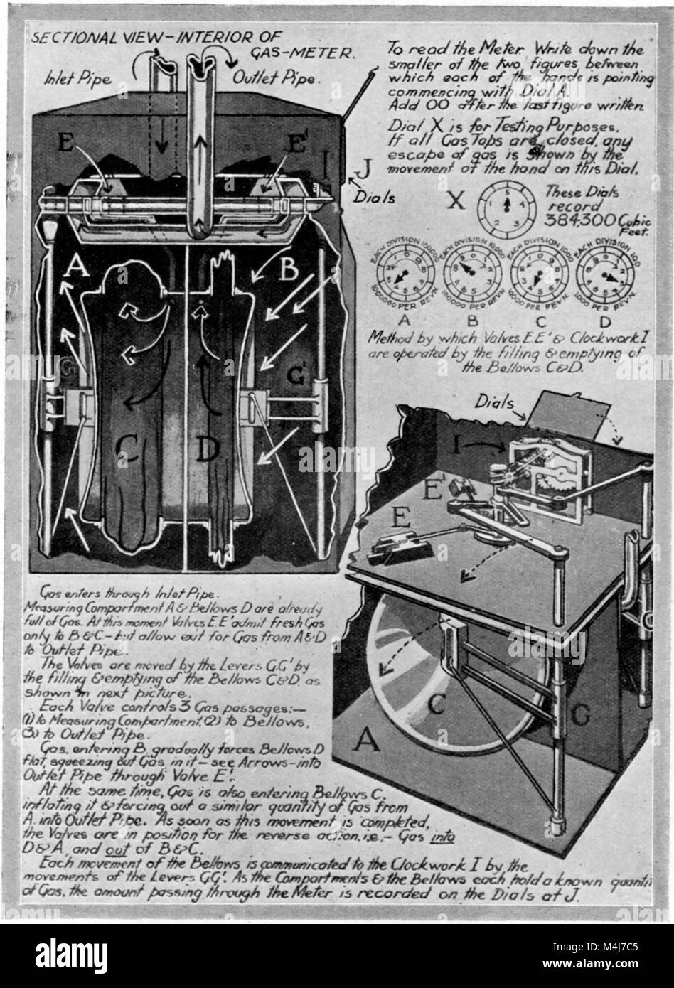 The inner workings of a domestic British clockwork  gas meter in the 1940's - Stock Image