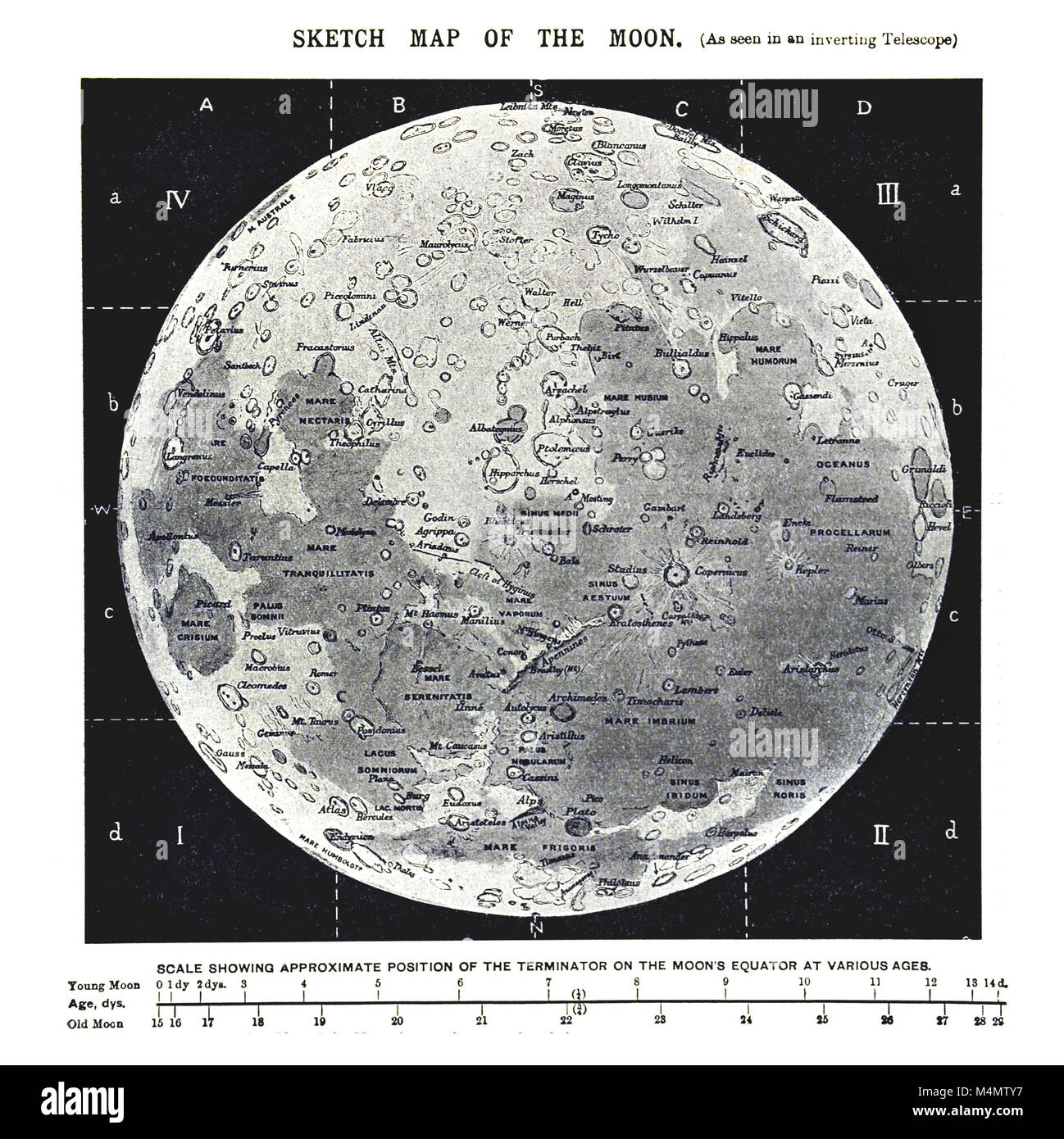 Antique Map of the Moon circa 1900 - Stock Image