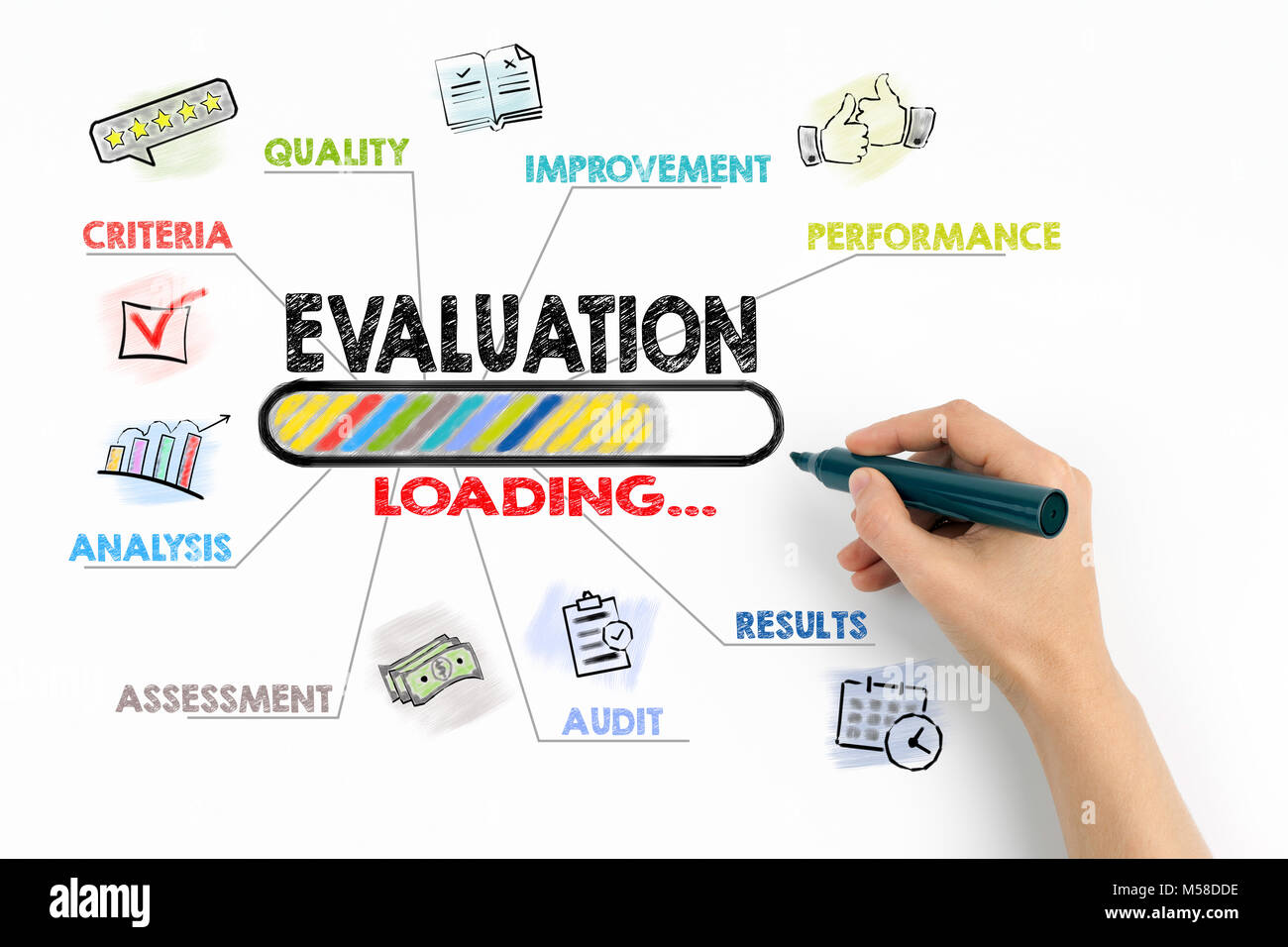 evaluation Concept. Chart with keywords and icons on white background - Stock Image