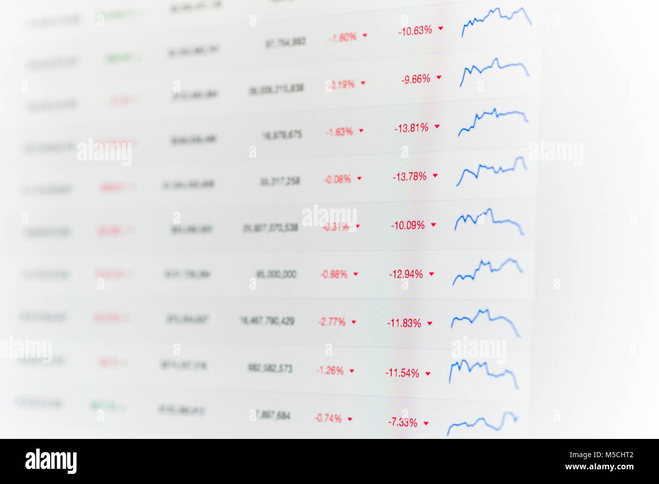 Percents and charts showing global cryptocurrency market decline with prices going lower - Stock Image