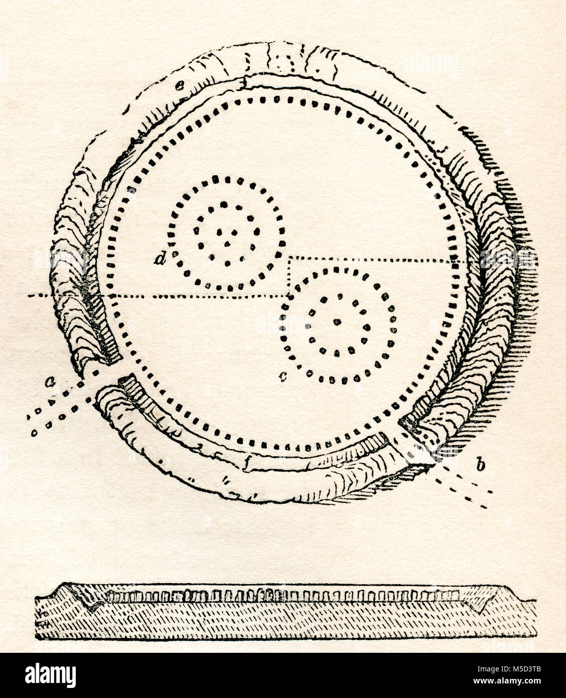 A 19th century plan and section of Avebury, a Neolithic henge monument containing three stone circles, around the - Stock Image