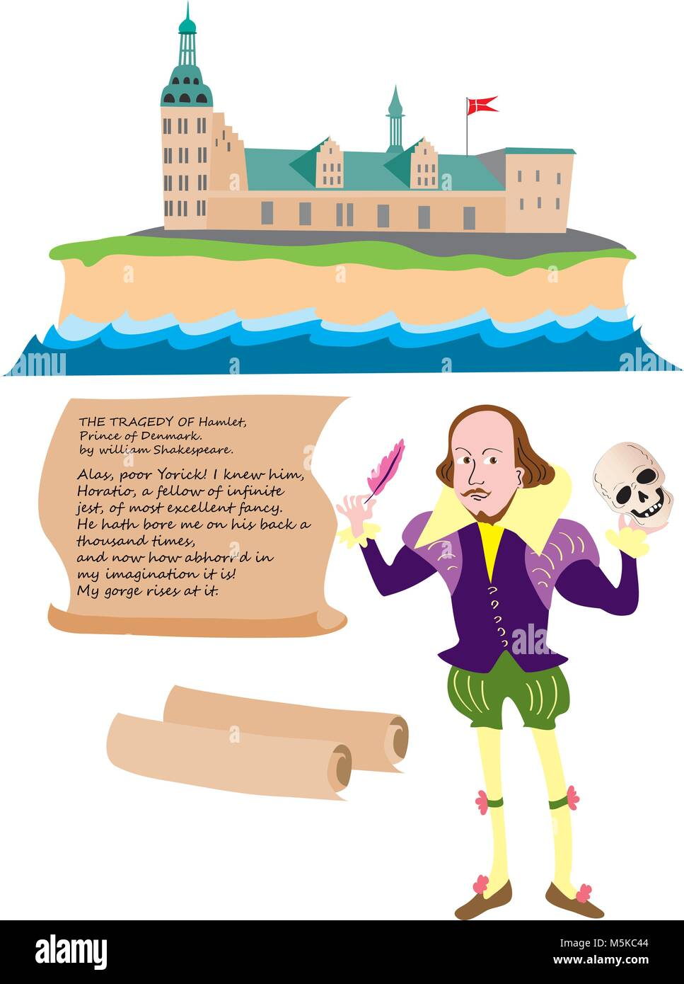 A cartoon William Shakespeare with a skull in his hand and a scroll with a speech from his famous play Hamlet. Elsinore - Stock Image
