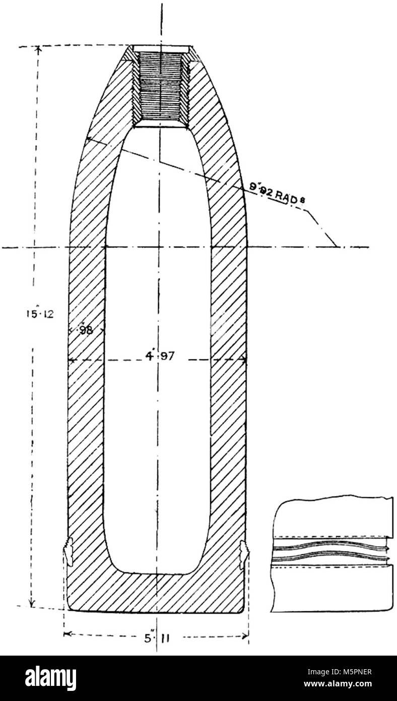 Diagram of British Common Shell Mk III for BL 5 inch Howitzer. Filling : gunpowder. Length 15.12 inches, diameter - Stock Image