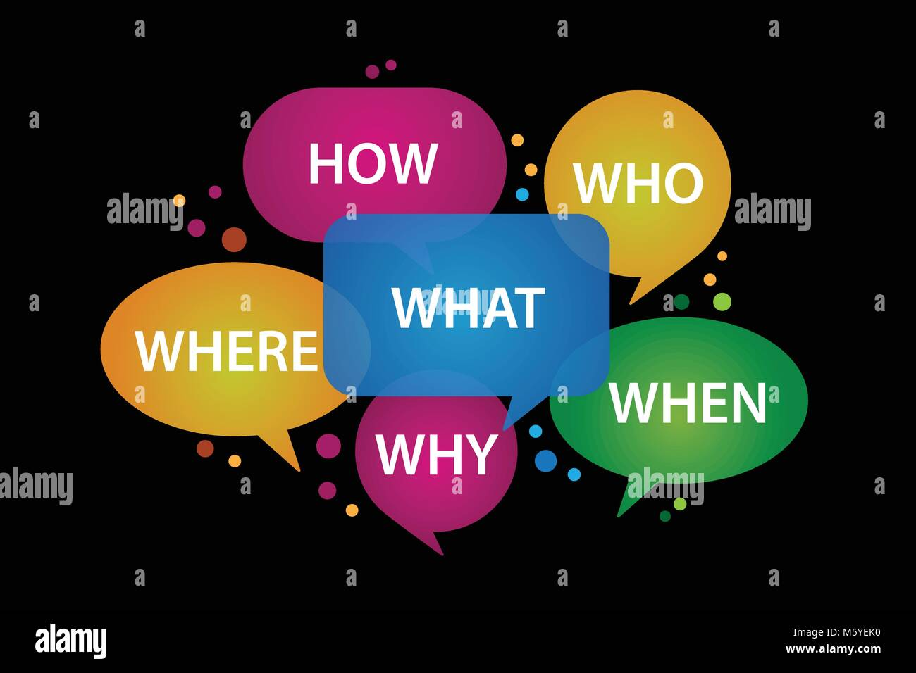 speech bubbles with question design - Stock Vector
