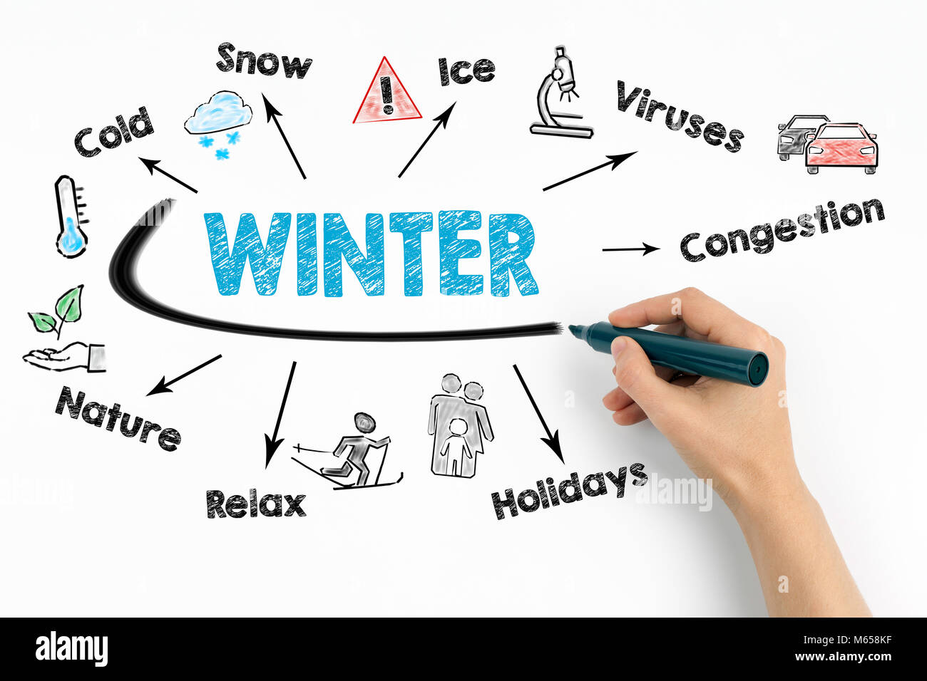 winter Concept. Chart with keywords and icons on white background - Stock Image