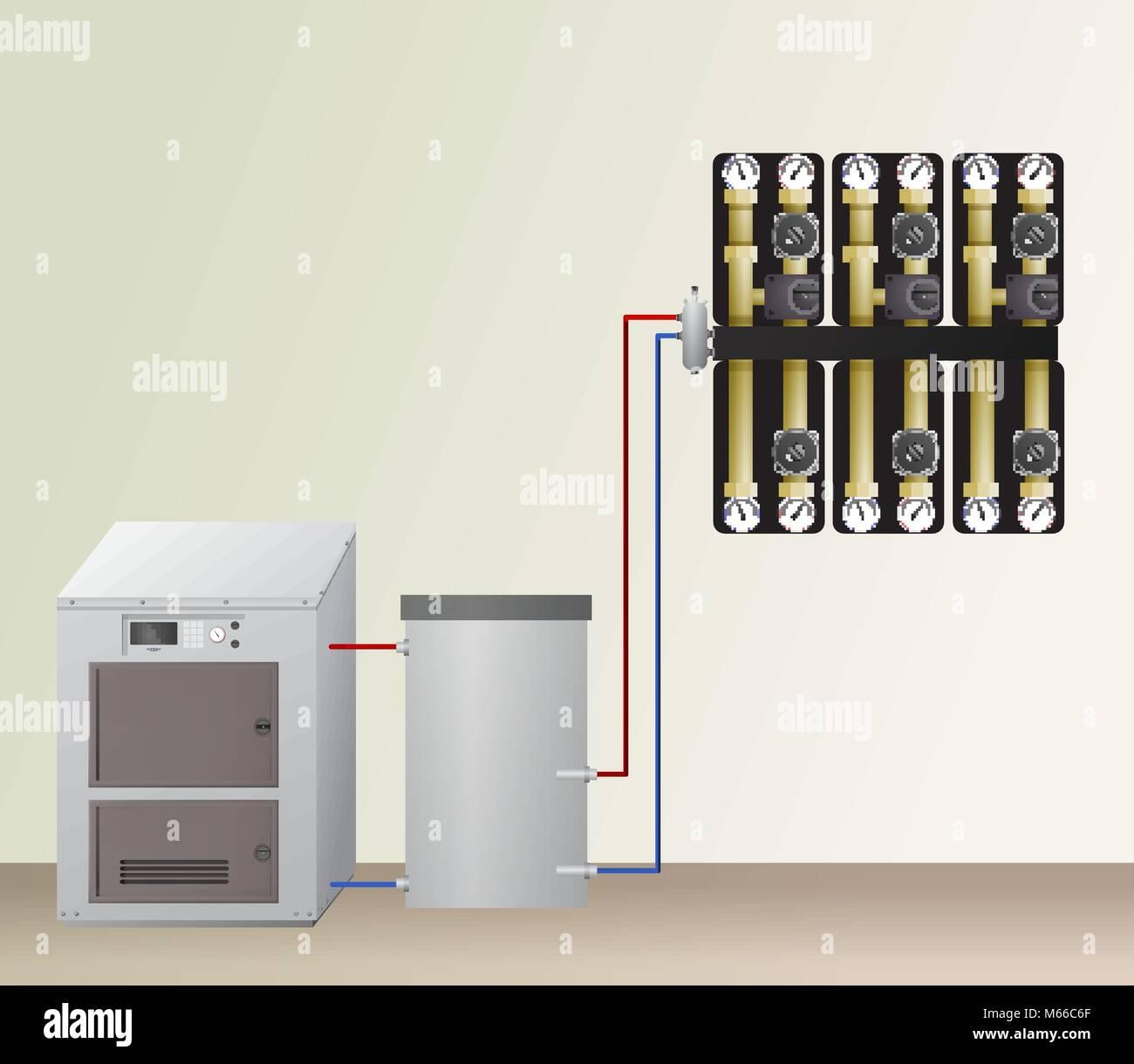 Solid fuel boilers BEACON 53