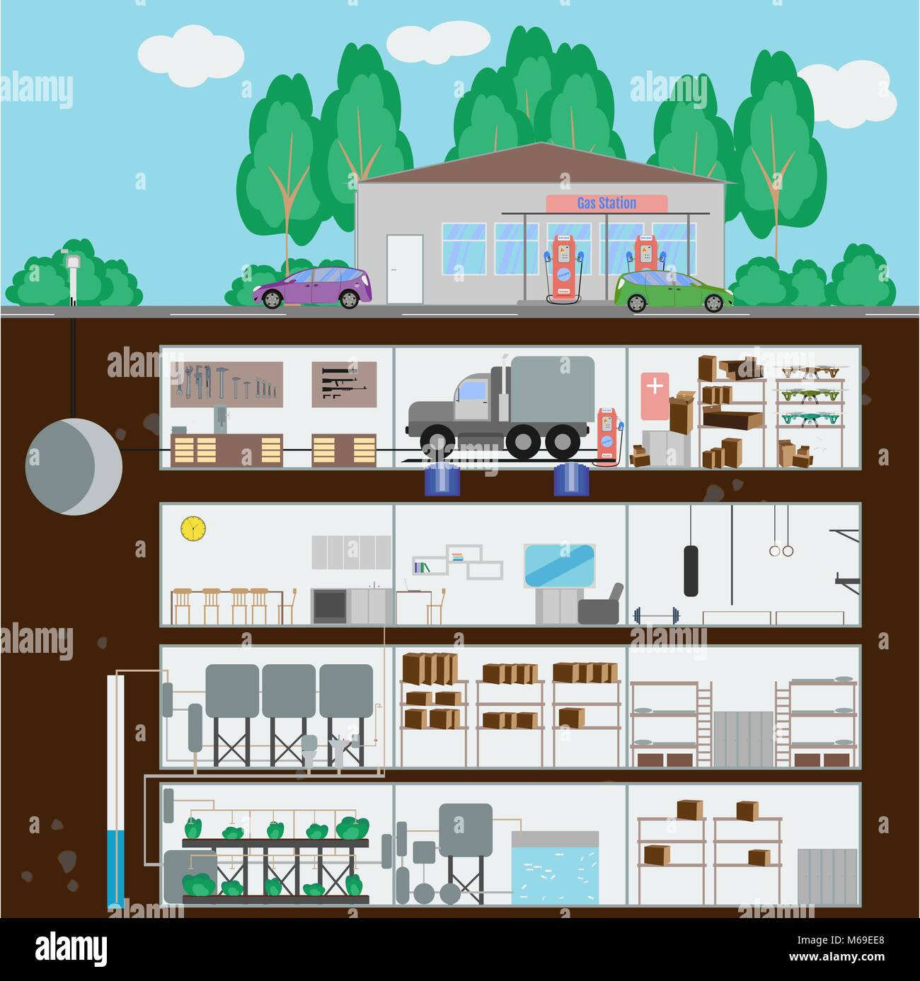 Underground bunker.Bunker at the gas station. Many parts of autonomous survival. Flat style. Vector illustration - Stock Image