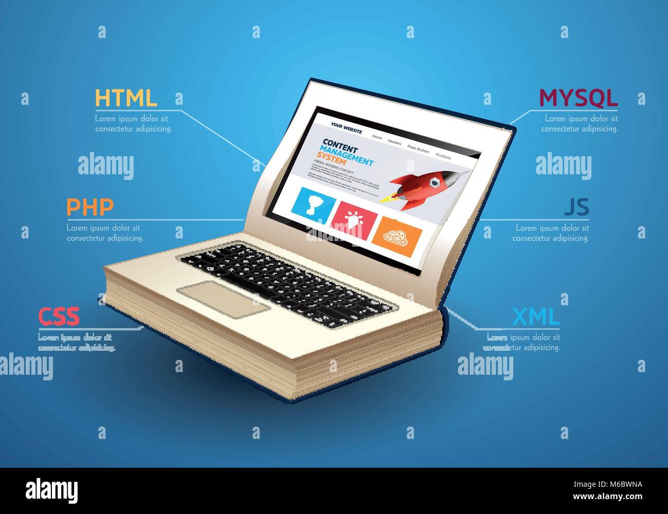 Programming language concept - PHP, CSS, XML, HTML, Javascript learning - book as laptop - Stock Image