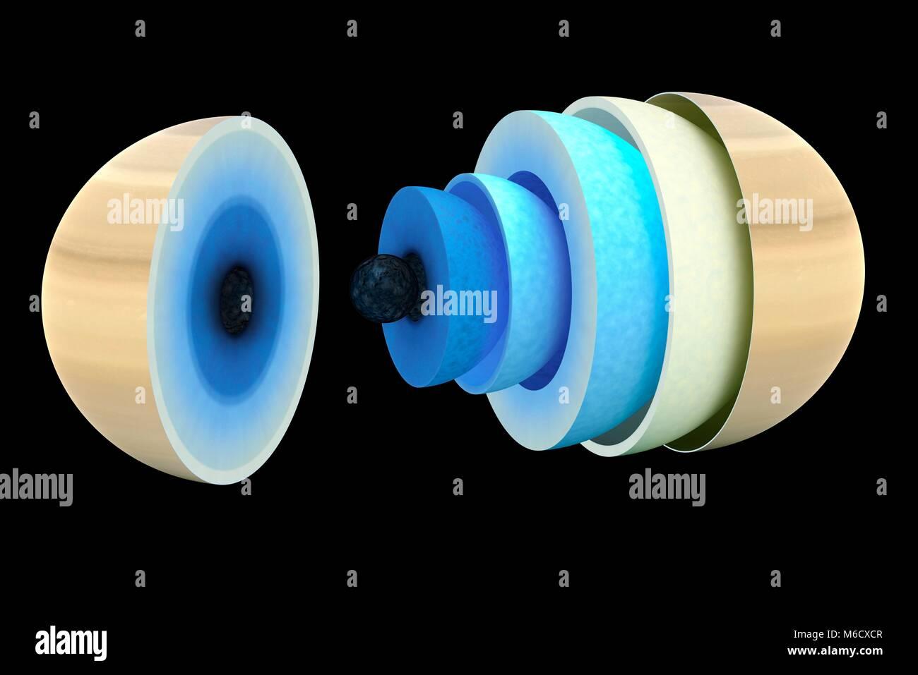 diagram showing the theoretical interior of the gas giant planet rh alamy com Saturn Core Venus Diagram