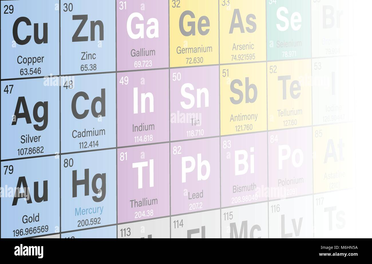 Periodic table elements science background stock photos periodic periodic table of the elements colorful vector illustration shows atomic number symbol name urtaz Choice Image