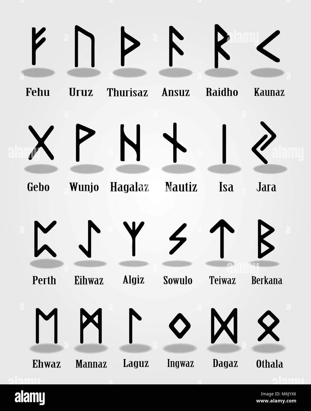 ancient rune alphabet with names of runes and transliteration to latin. Vector illustration,signs, symbols. - Stock Image