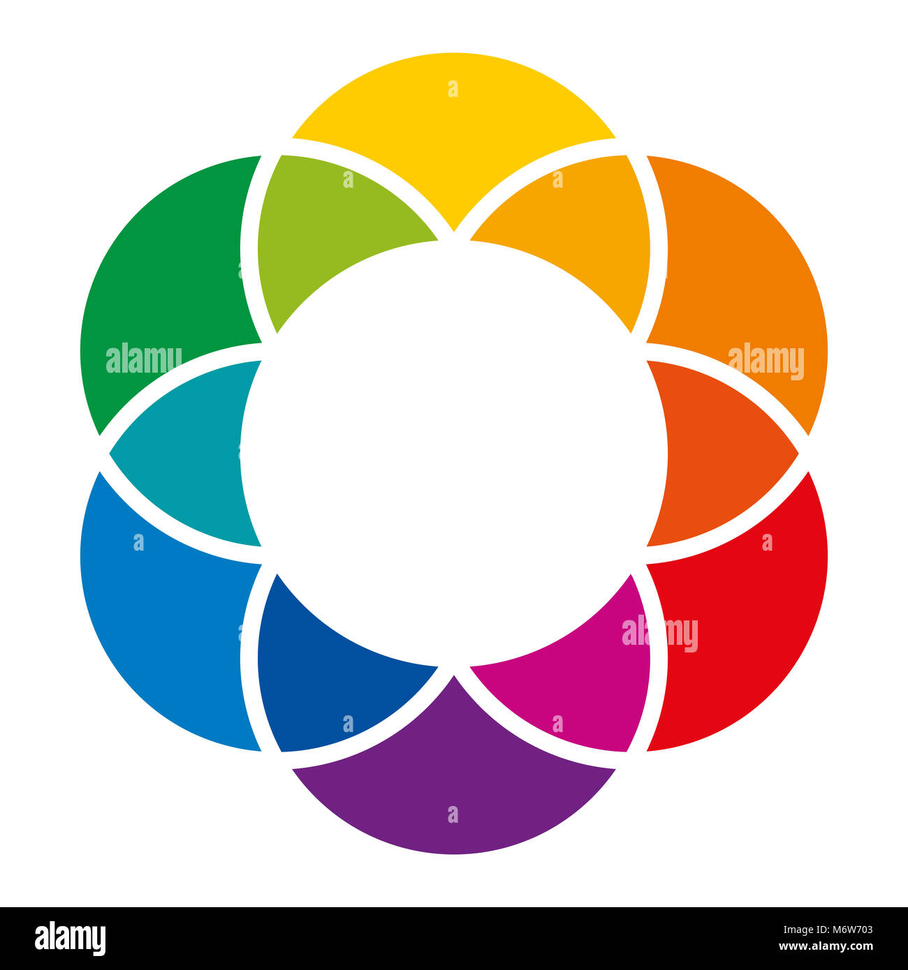 Rainbow Colored Flower And Color Wheel Overlapping Circles Lead To