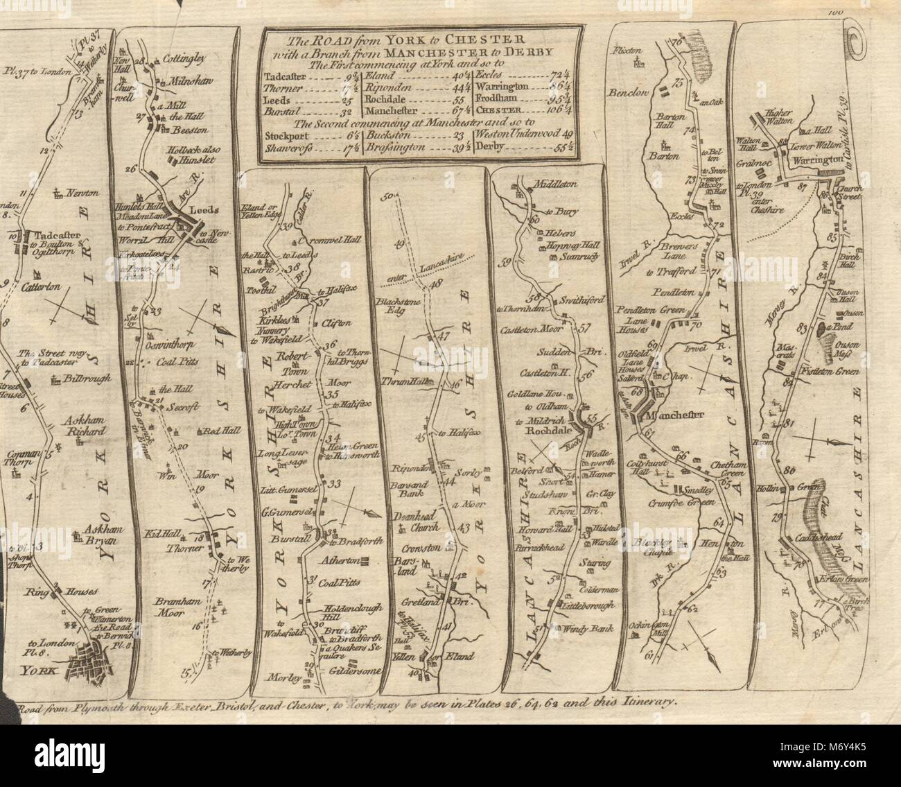 York Leeds Rochdale Bury Manchester Salford Warrington. KITCHIN road map 1767 - Stock Image