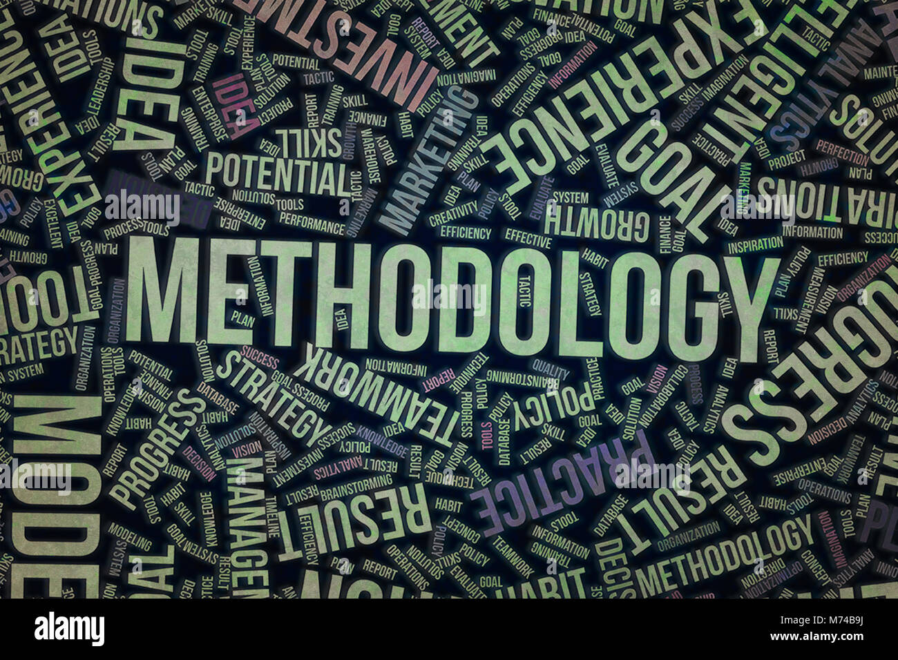 Methodology, business conceptual word cloud for for design wallpaper, texture or background, grunge & rough - Stock Image