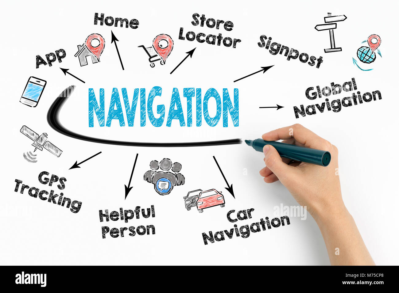 Navigation Concept. Chart with keywords and icons on white background - Stock Image