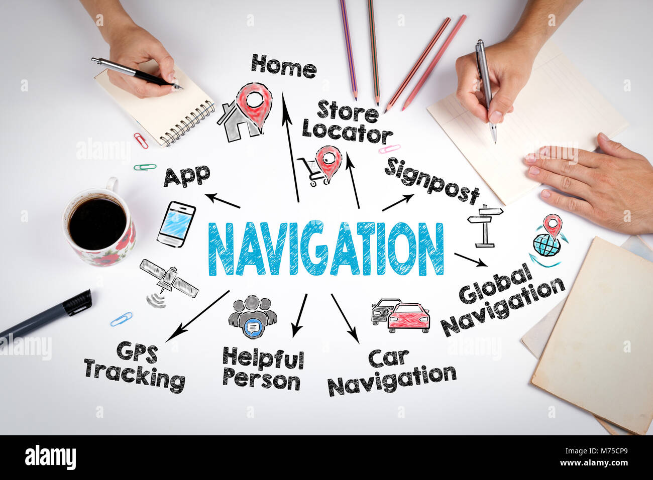Navigation Concept. Chart with keywords and icons - Stock Image