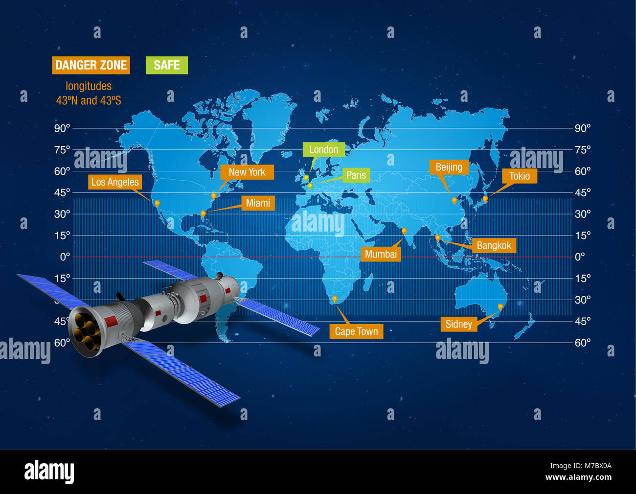 Map showing the risk zone where the China's Tiangong-1 space station will crash into Earth with 3D model of - Stock Image