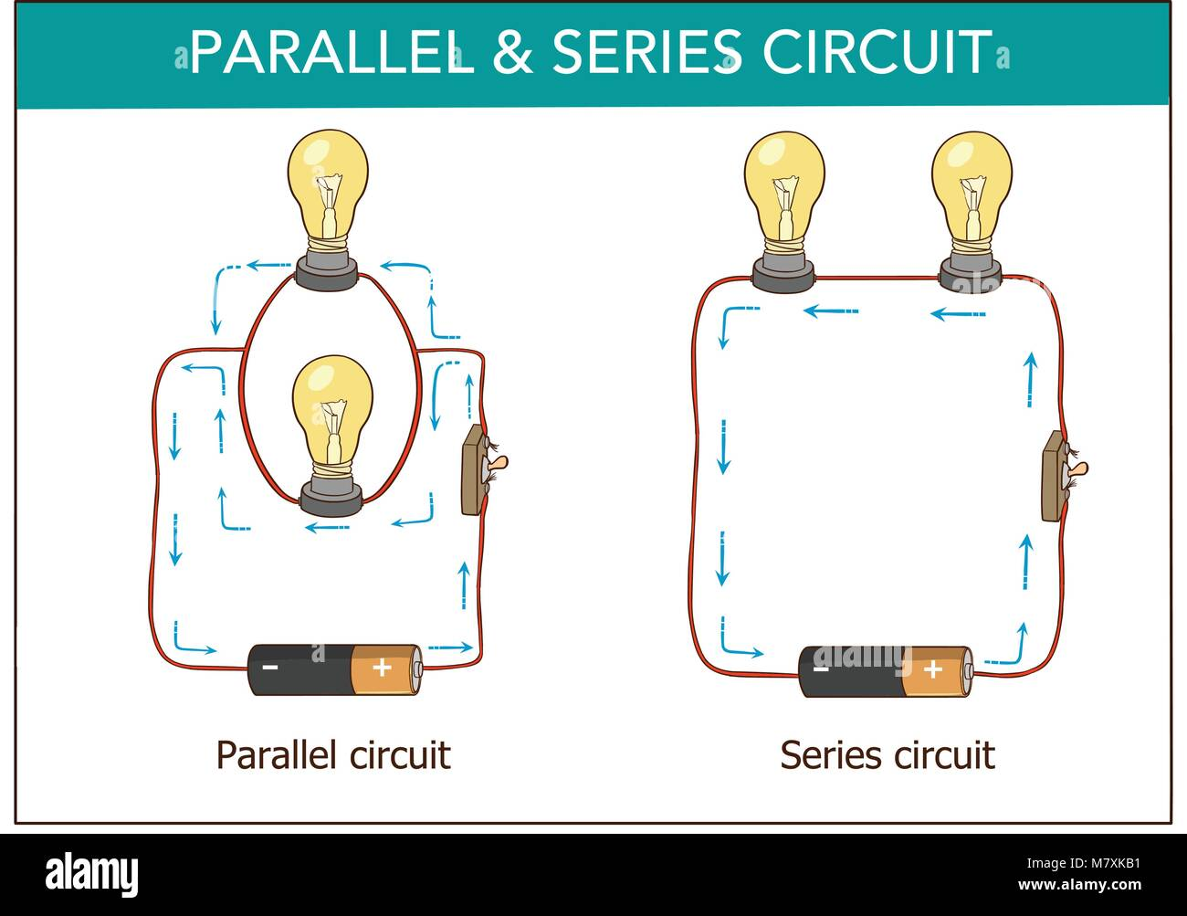 how to tell if 3d vectors are parallel