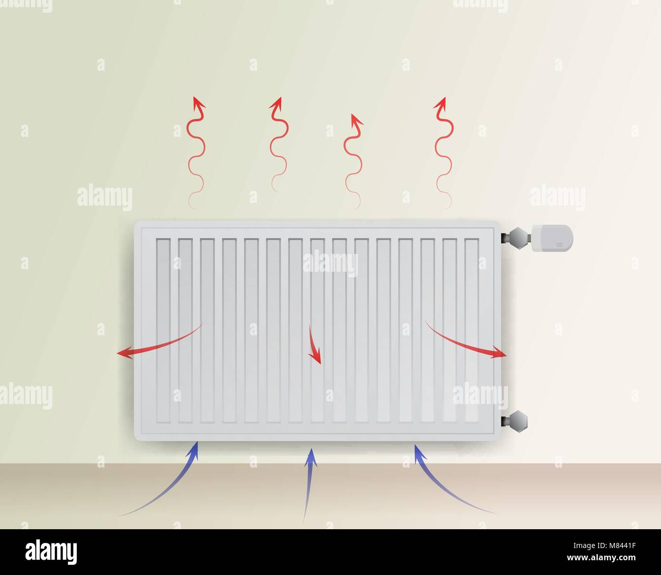 Steel panel radiator in the room vector illustration. The flow of air and heat is depicted blue and red arrows. - Stock Vector