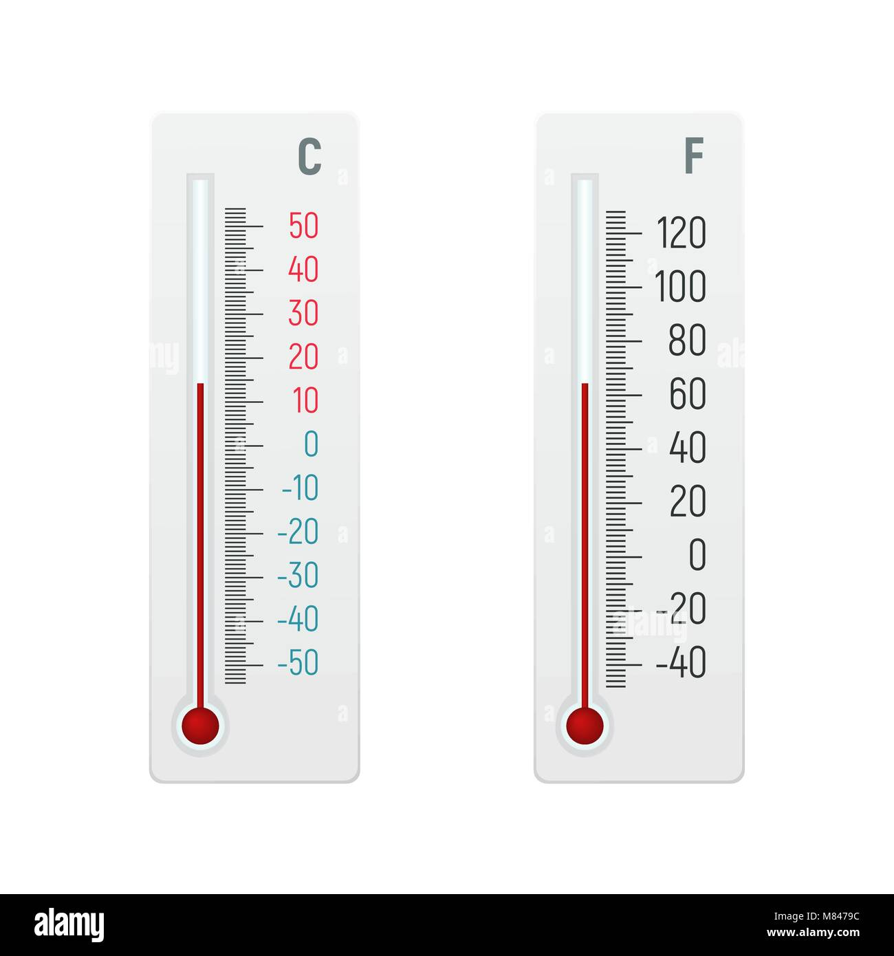 Degrees Celsius Cut Out Stock Images Pictures Alamy