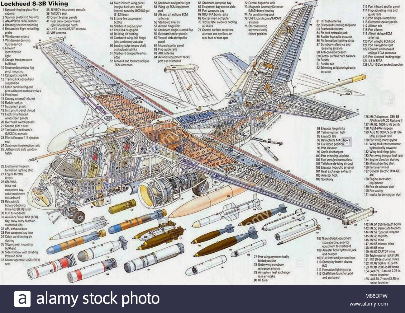 S 3b Viking Stock Photos Images Alamy C 1000b Wiring Diagram For Lockheed Image