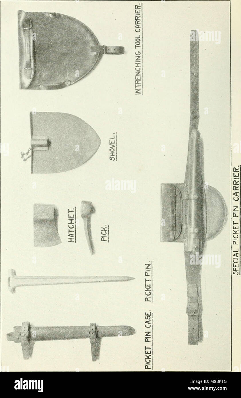 Description and directions for the use and care of cavalry equipment, model of 1912 Oct. 5, 1914 (1918) (14767656984) - Stock Image
